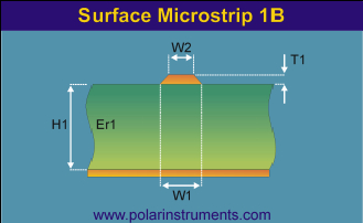 Surface Microstrip