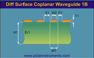 Jim Coplanar strip line