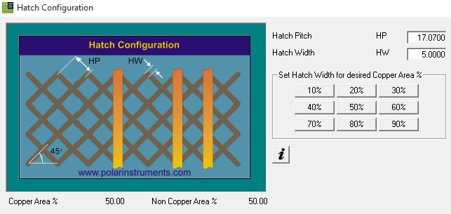 Guidance notes for using hatch plane grounds on PCB